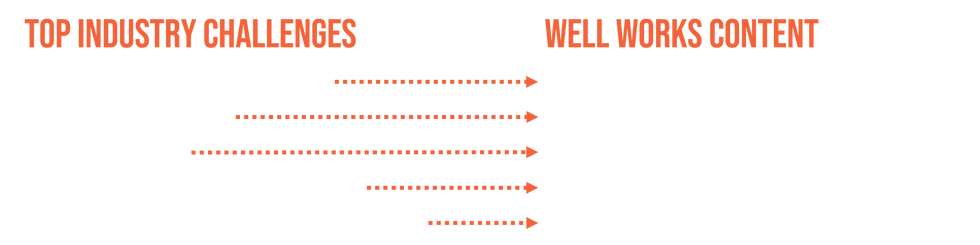 Top Industry Challenges 4 bold white.png