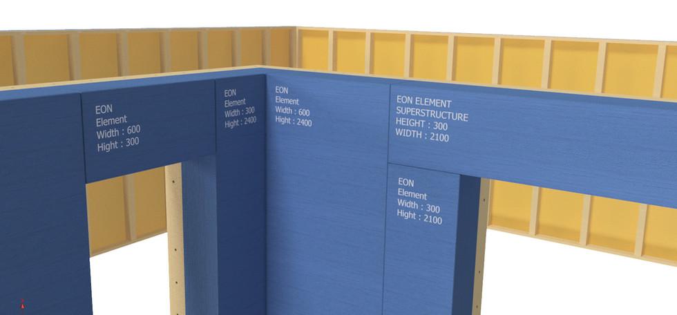 Eon element structures sizes