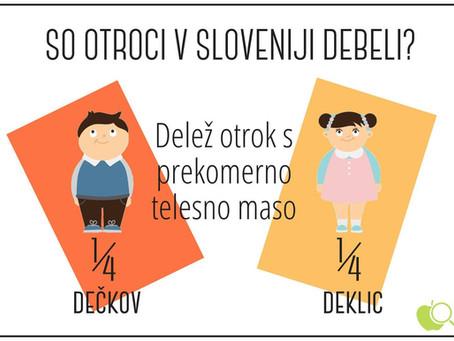 So otroci v Sloveniji debeli?