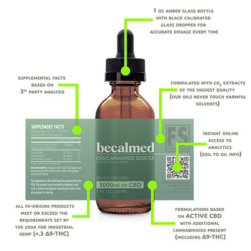 3000mg Becalm Endocannabinoid Booster Serum | 30 ml