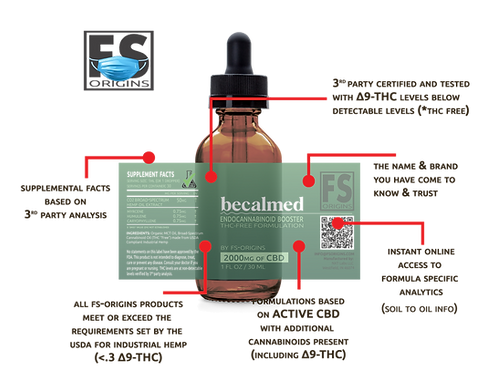 2000mg THC Free Becalmed .png