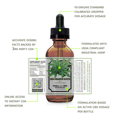 "500mg CBD / CBG Tincture ""Origins"" Blend 