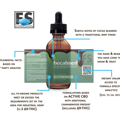 Chocolate Mint Becalmed 1500mg Endocannabinoid Booster Serum | 30ml
