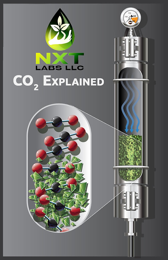 CO2 Explained - Process.jpg