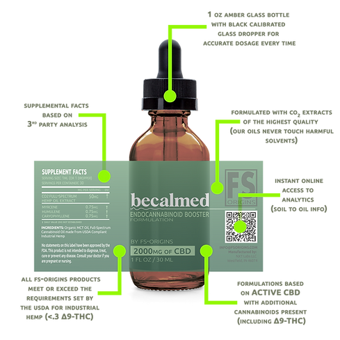 2000mg Becalm Image for Online with Expl