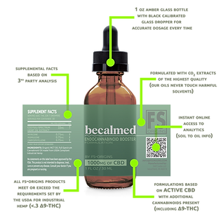 1000mg Becalm Image for Online with Expl