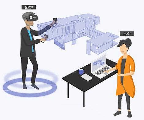Sentio VR 360