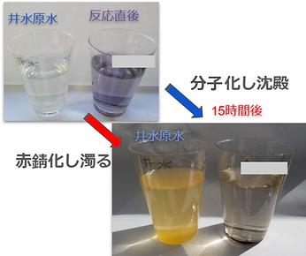金気地下水水処理 高速分子化.png