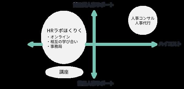 図解.png