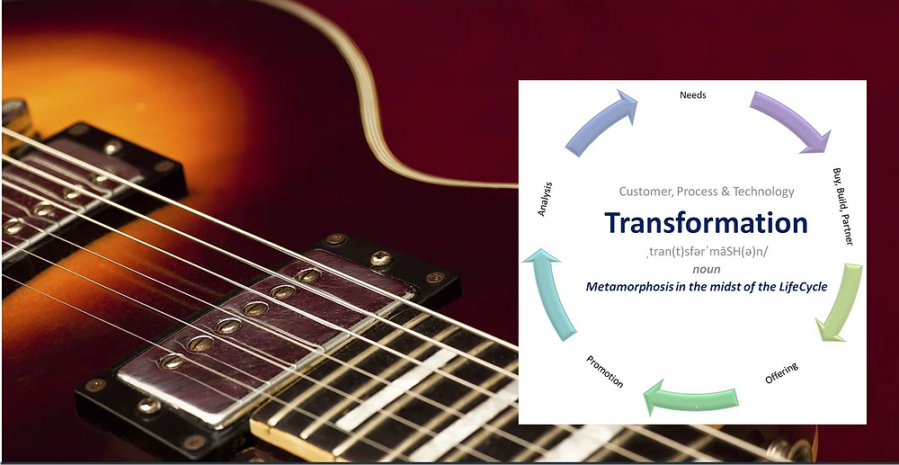 Guitars and business- Les Paul and Business Transformation