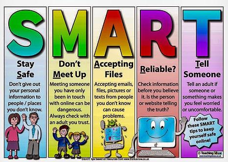 smart internet rules.jpg