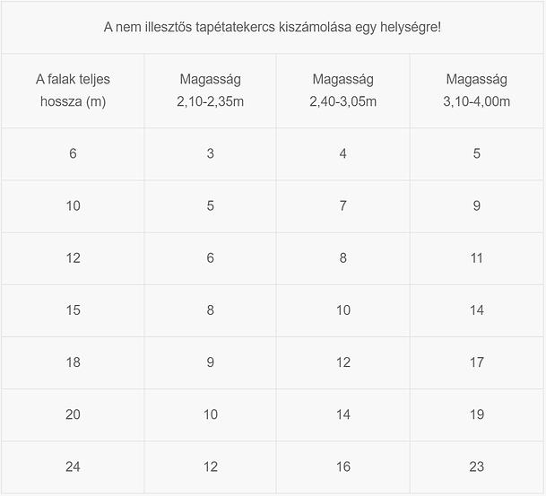 Táblázat 1.png