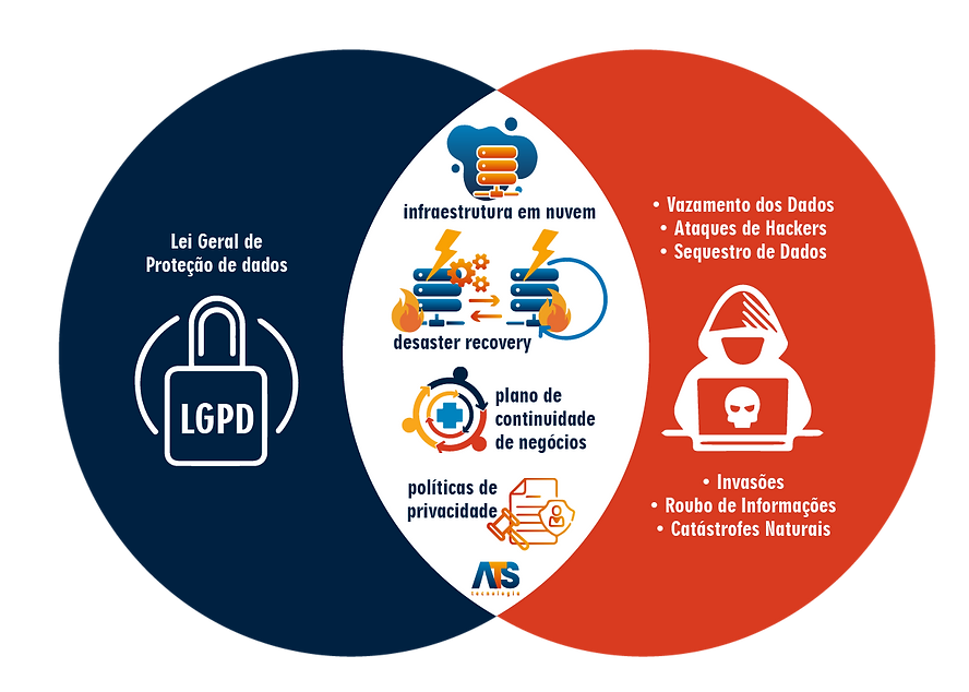 cibersegurança_LGPD_artigo_Prancheta 1.p