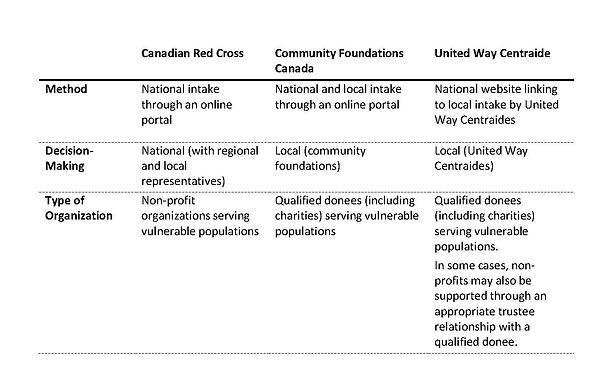 Canadian Red Cross.jpg