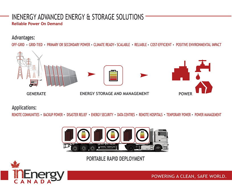 Inenergy Advanced Energy and Storage Solutions PDF
