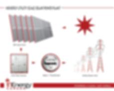 InEnergy Utiity Scale Power Plant