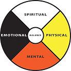 Wholistic Healing - Medicine Wheel