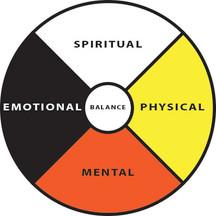 Indigenous Medicine Wheel
