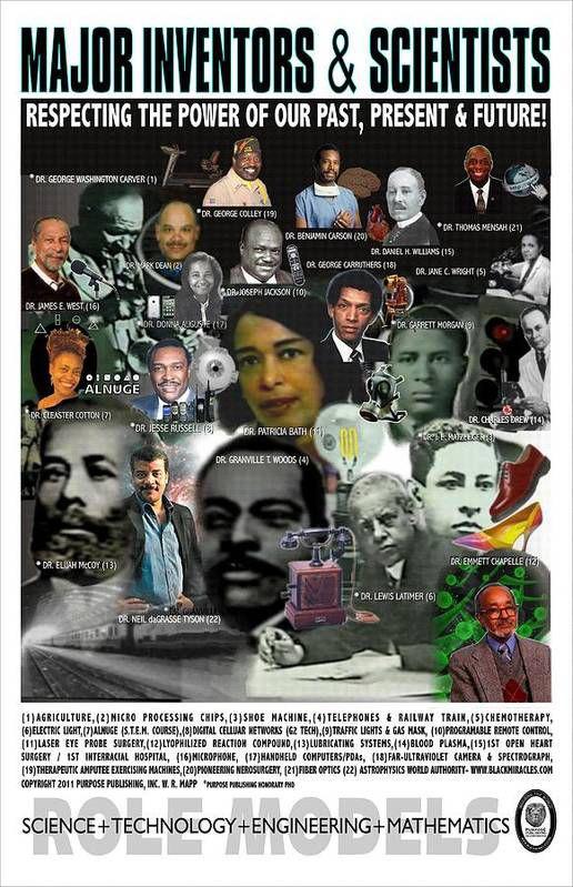 22. Major Inventors & Scientists