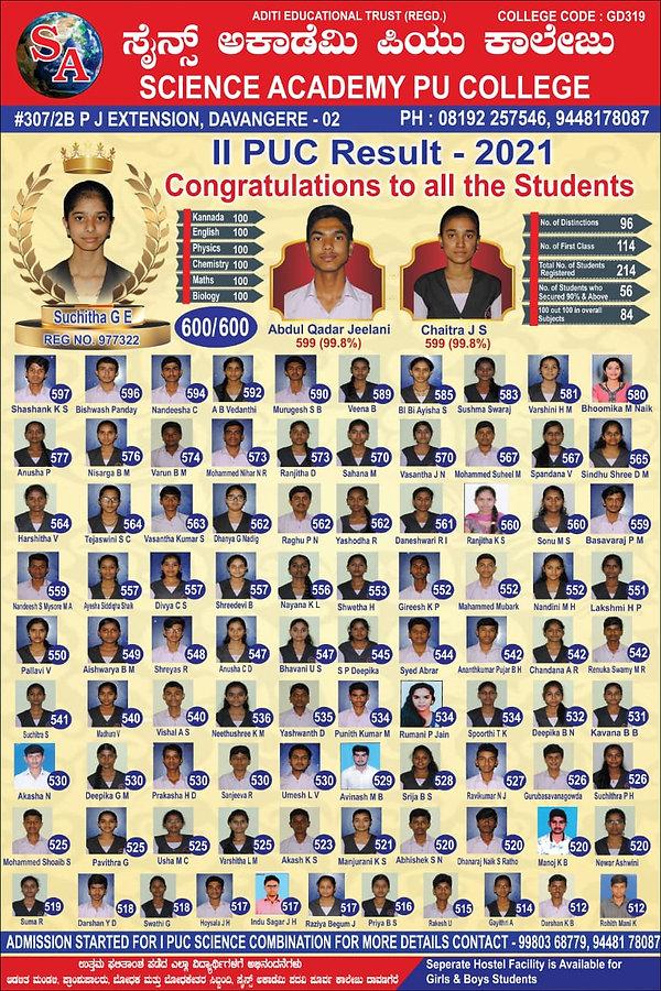 Science Academy PU College-2nd PU Results.jpg