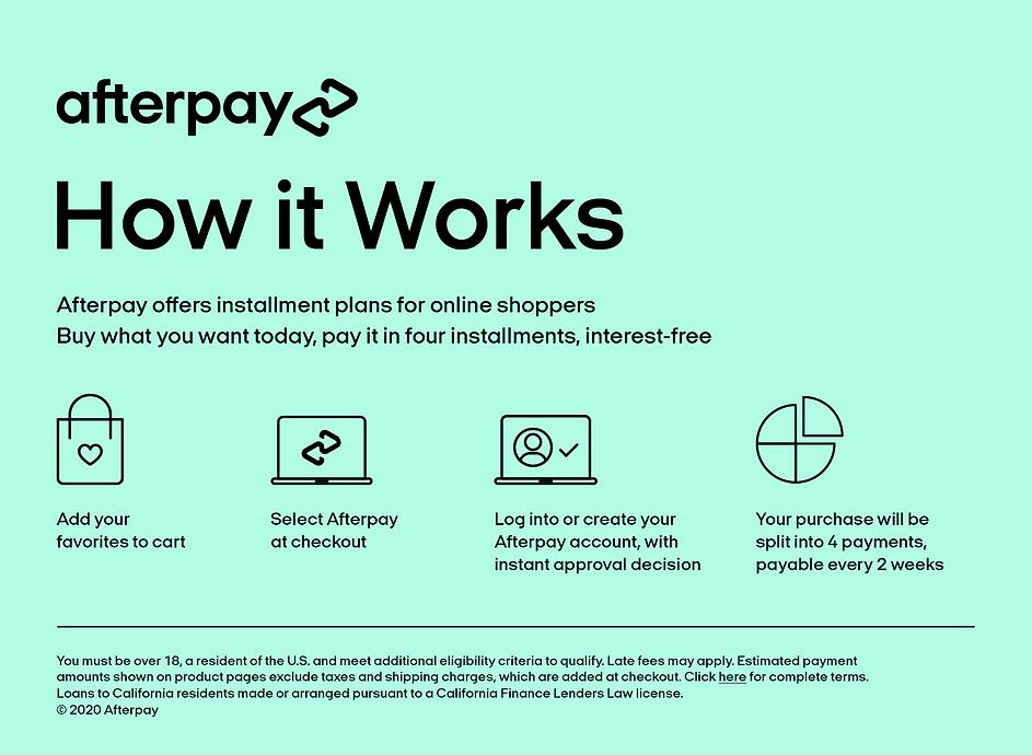 Afterpay_US_HowitWorks_Desktop_Mint@1x.p