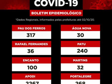 Boletim Epidemiológico Regional - RN 02/10/20