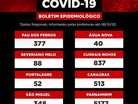 Boletim Epidemiológico Regional - RN 08/10/20