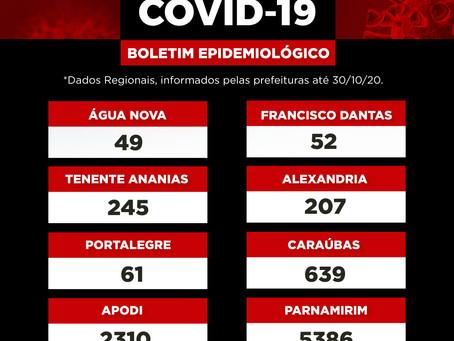 Boletim Epidemiológico Regional - RN 30/10/20