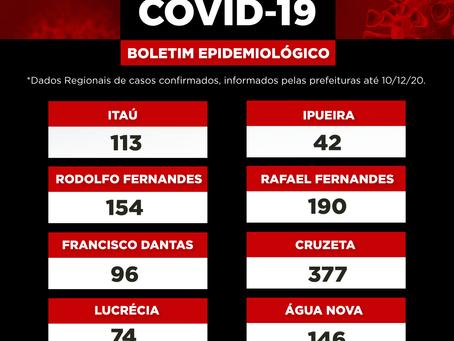 Boletim Epidemiológico Regional - RN 10/12/20