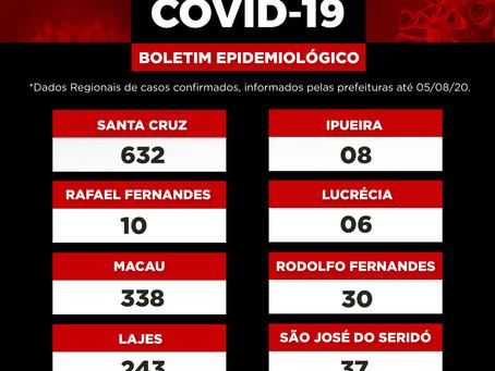 Boletim Epidemiológico Regional - RN 05/08/20