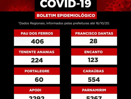 Boletim Epidemiológico Regional - RN 16/10/20