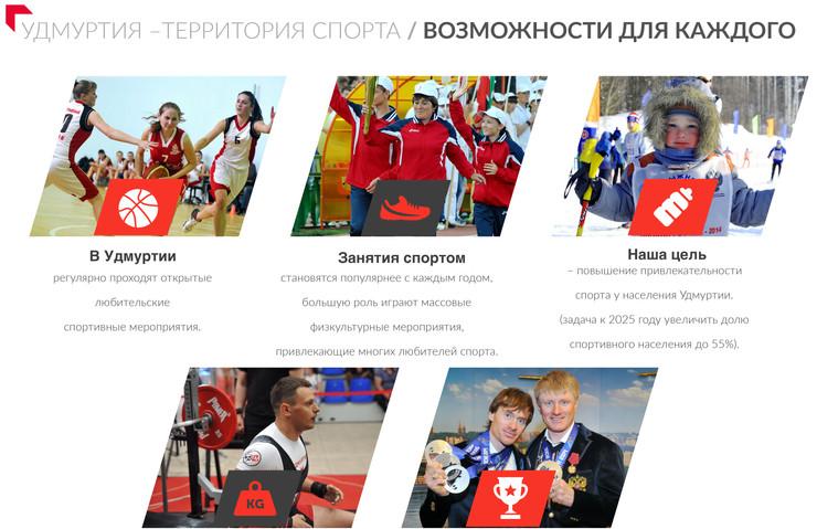 Удмуртия-территория-спорта_3.jpg