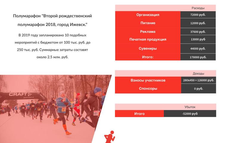 Удмуртия-территория-спорта_13.jpg