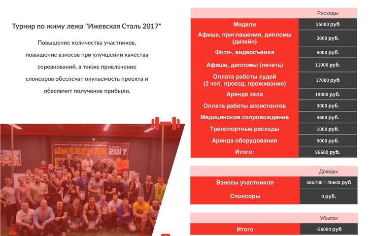 Удмуртия-территория-спорта_12.jpg