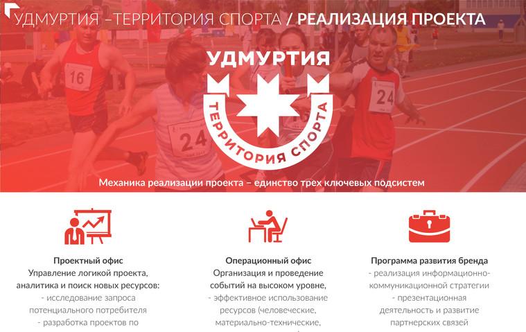 Удмуртия-территория-спорта_14.jpg