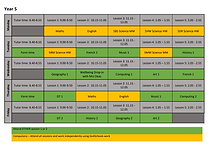 Year 5 Remote Learning Timetable.PNG