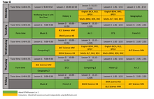 Year 8 Remote Learning Timetable.PNG