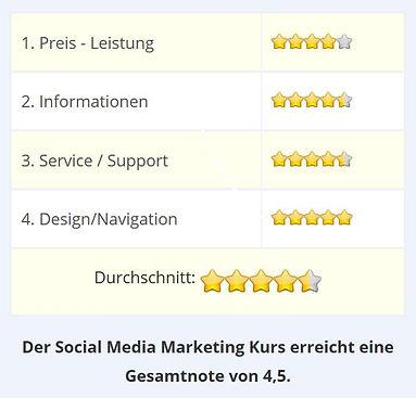 Bewertung Kursempfehlung.de.JPG
