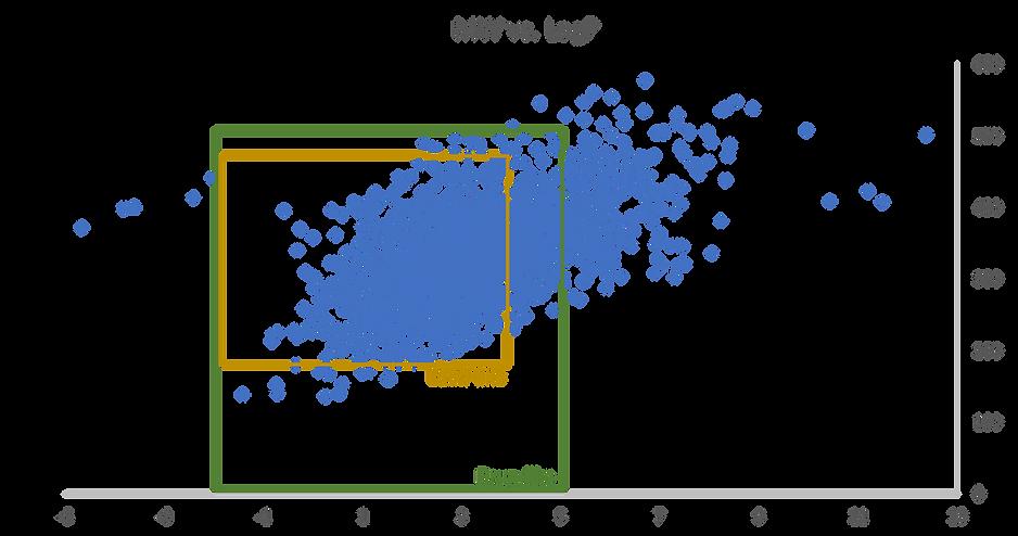 MW vs logp.png
