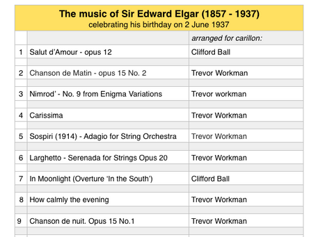 The Life and Music of Sir Edward Elgar