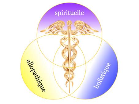 Définition des médecines naturelles: allopathique, holistique, spirituelle