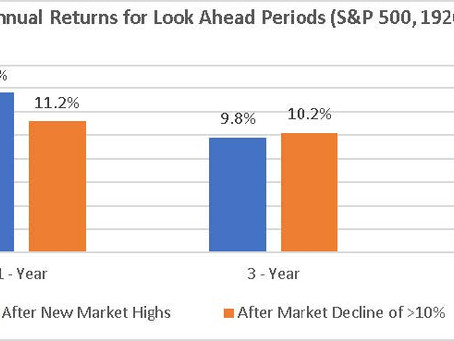 Positive Expected Returns