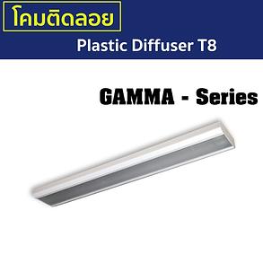 GAMMA-Series.png