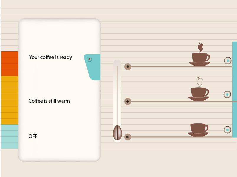 UI2cofee