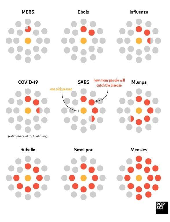 Infektiosität der Viren