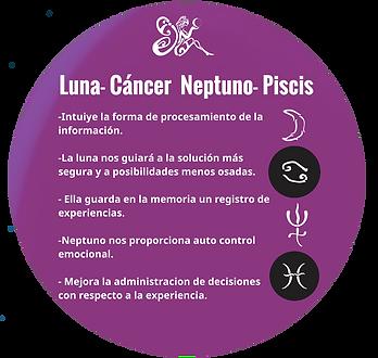 Juanita Incoronato Luna Neptuno Cancer P