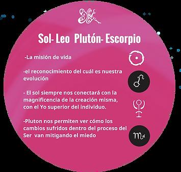 Juanita Incoronato Sol pluton Leo escorp