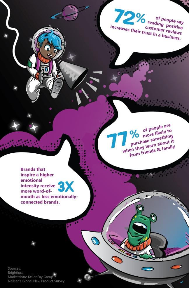 MARKETING STATS INFOGRAPHIC