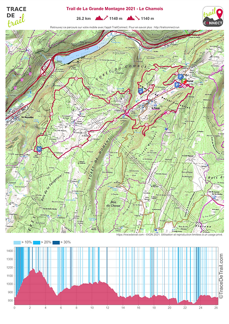 Trail de La Grande Montagne 2021 - Le Ch