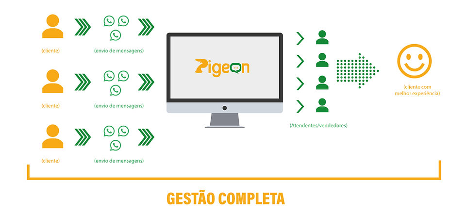 infografico_COMO-FUNCIONA.jpg